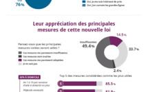 Plus de la moitié des professionnels du secteur médico-social sont critiques sur la nouvelle loi Autonomie